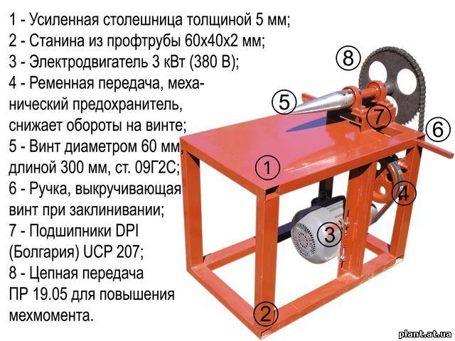 Винтовой электро-механический Колун - Топор